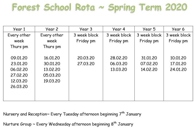 Forest Schools Rota Spring Term 2020